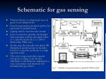 schematic for gas sensing