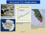 increased co 2 implications