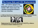 the ozone hole and cfc replacements