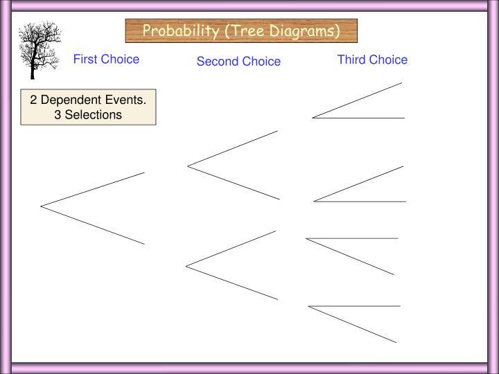 3 Dep/3 Select/Blank2