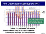 pool optimization speedup fullpa