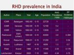 rhd prevalence in india