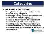 categories3