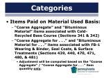 categories4