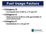 fuel usage factors1
