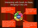 interacting with surah an naas bringing it into life