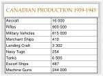 canadian production 1939 1945