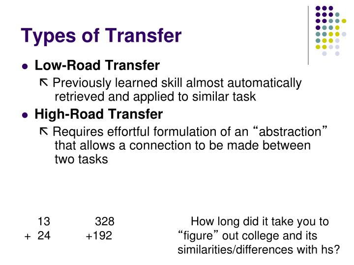 Types of Transfer