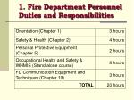 1 fire department personnel duties and responsibilities