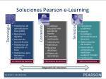 soluciones pearson e learning