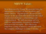 nhyw values