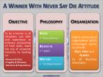 a winner with never say die attitude5