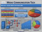 midas communication tech