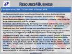 resource4business37