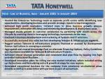 tata honeywell41