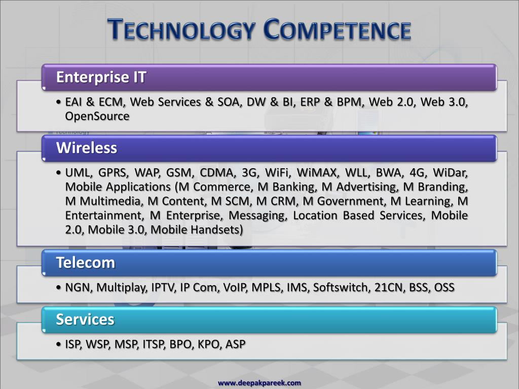 Technology Competence