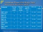 combined phase ii iii efficacy data mean 20 month after vaccine regimen