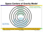 space centers of gravity model