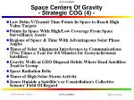 space centers of gravity strategic cog 4