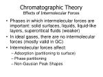 chromatographic theory effects of intermolecular forces