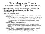 chromatographic theory intermolecular forces types of interactions2