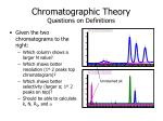 chromatographic theory questions on definitions