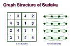 graph structure of sudoku1