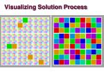 visualizing solution process