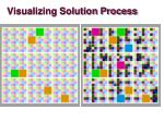 visualizing solution process1