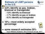 estimate of lgbt persons in the u s