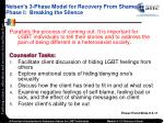 neisen s 3 phase model for recovery from shame phase i breaking the silence