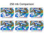 250 mb comparison