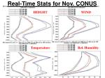 real time stats for nov conus