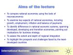 aims of the lecture