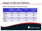 impact of service delivery6