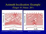 azimuth localization example target 0 o noise 2 0 o