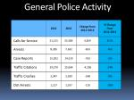 general police activity