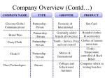 company overview contd