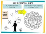 wv system of care