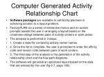 computer generated activity relationship chart