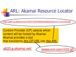 arl akamai resource locator