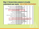 step 3 general data analysis to broadly understand user needs