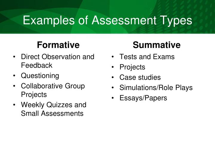 Examples of Assessment Types