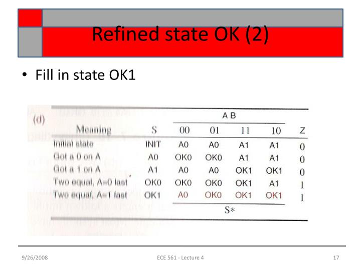 Refined state OK (2)