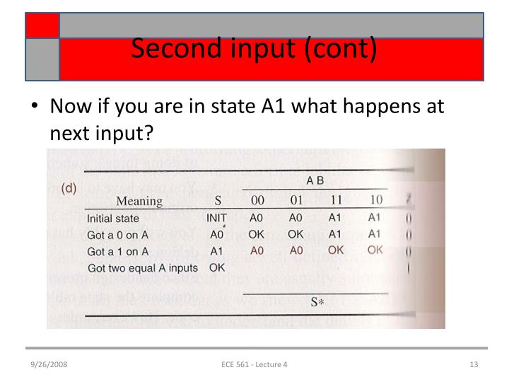 Second input (cont)