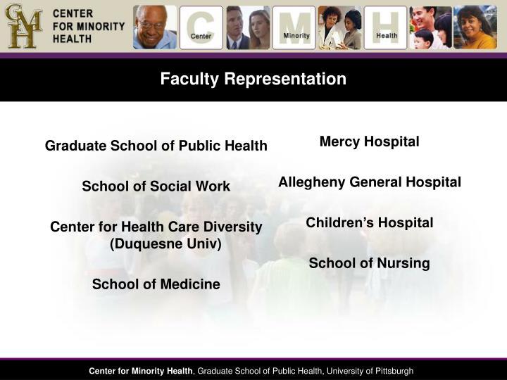 Graduate School of Public Health
