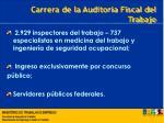 carrera de la auditoria fiscal del trabajo