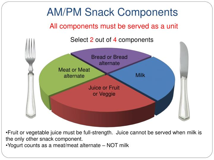 AM/PM Snack Components