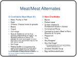 meat meat alternates