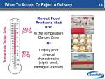 when to accept or reject a delivery
